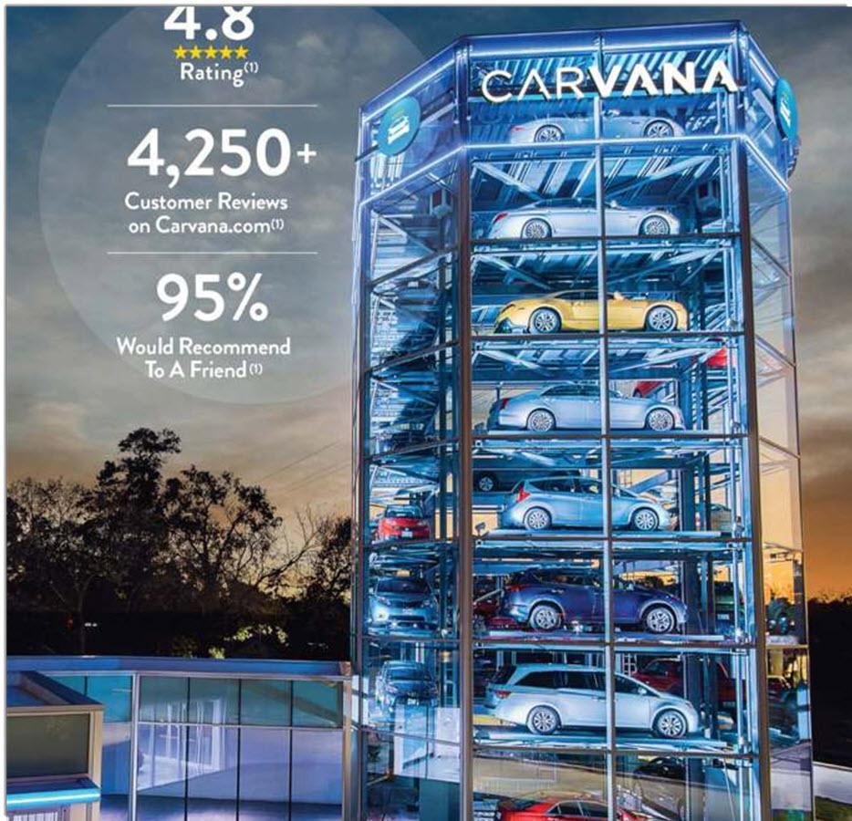 used car marketplace carvana hopes to raise 225 million in an ipo carvana pending cvna. Black Bedroom Furniture Sets. Home Design Ideas
