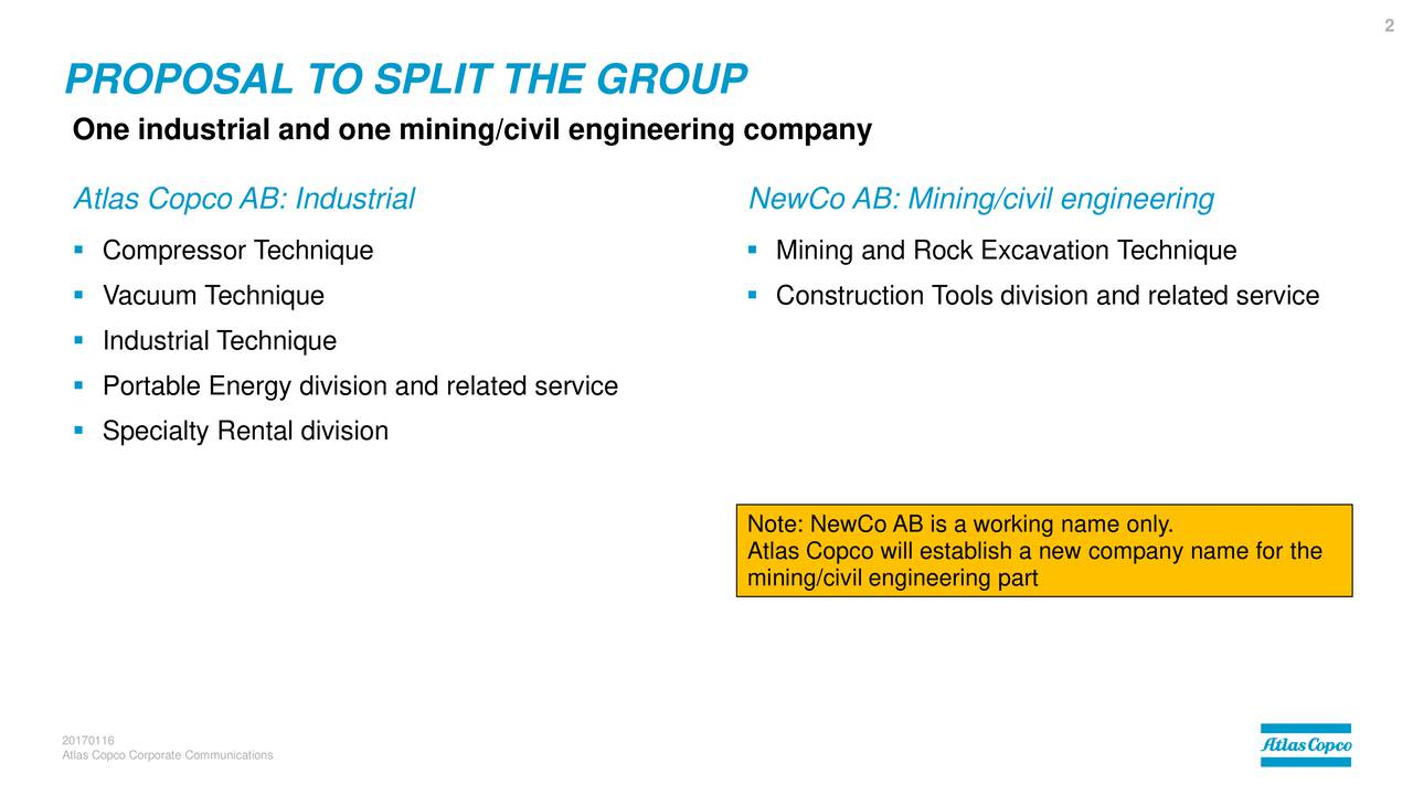 PROPOSAL TO SPLIT THE GROUP One industrial and one mining/civil engineering company Atlas Copco AB: Industrial NewCo AB: Mining/civil engineering Compressor Technique  Mining and Rock Excavation Technique Vacuum Technique  Construction Tools division and related service Industrial Technique Portable Energy division and related service Specialty Rental division Note: NewCo AB is a working name only. Atlas Copco will establish a new company name for the mining/civil engineering part 20170116 Atlas Copco Corporate Communications