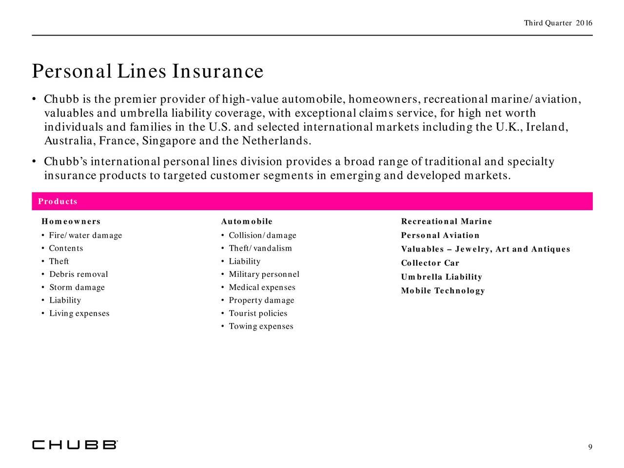 Chubb Car Insurance Ireland